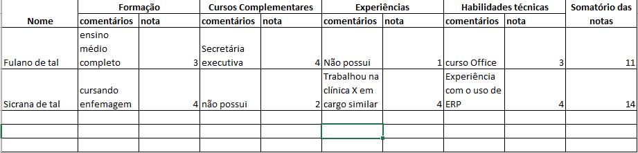 planilha selecao de secretaria para clinicas
